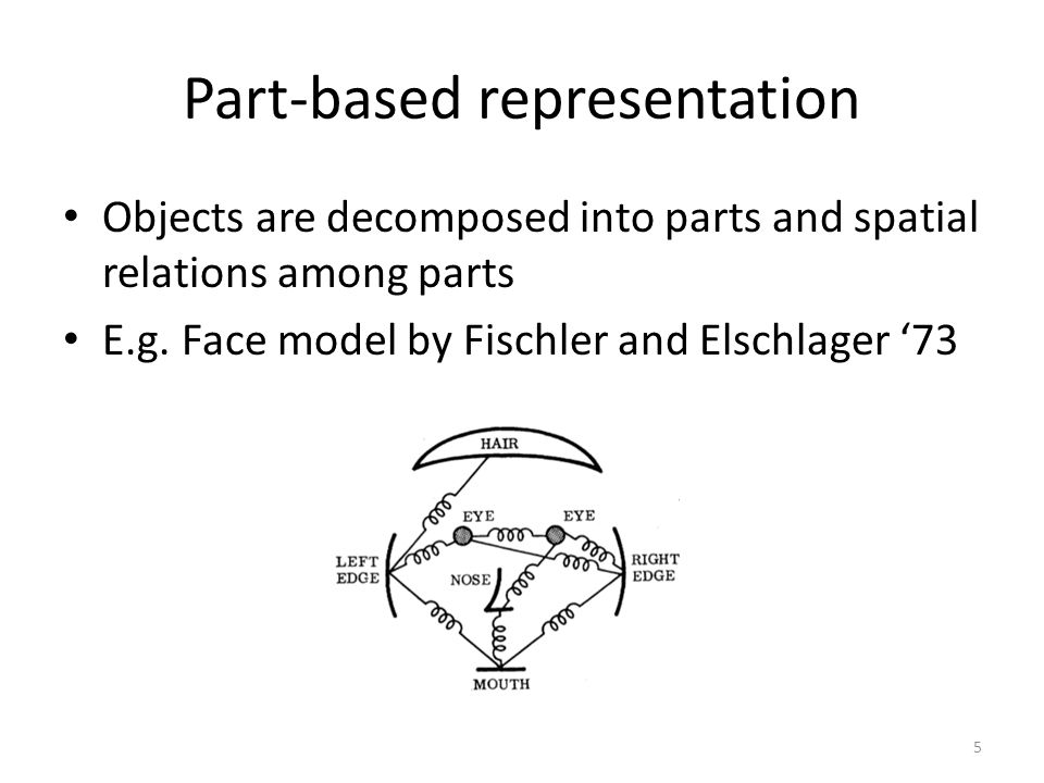 Part-based representation