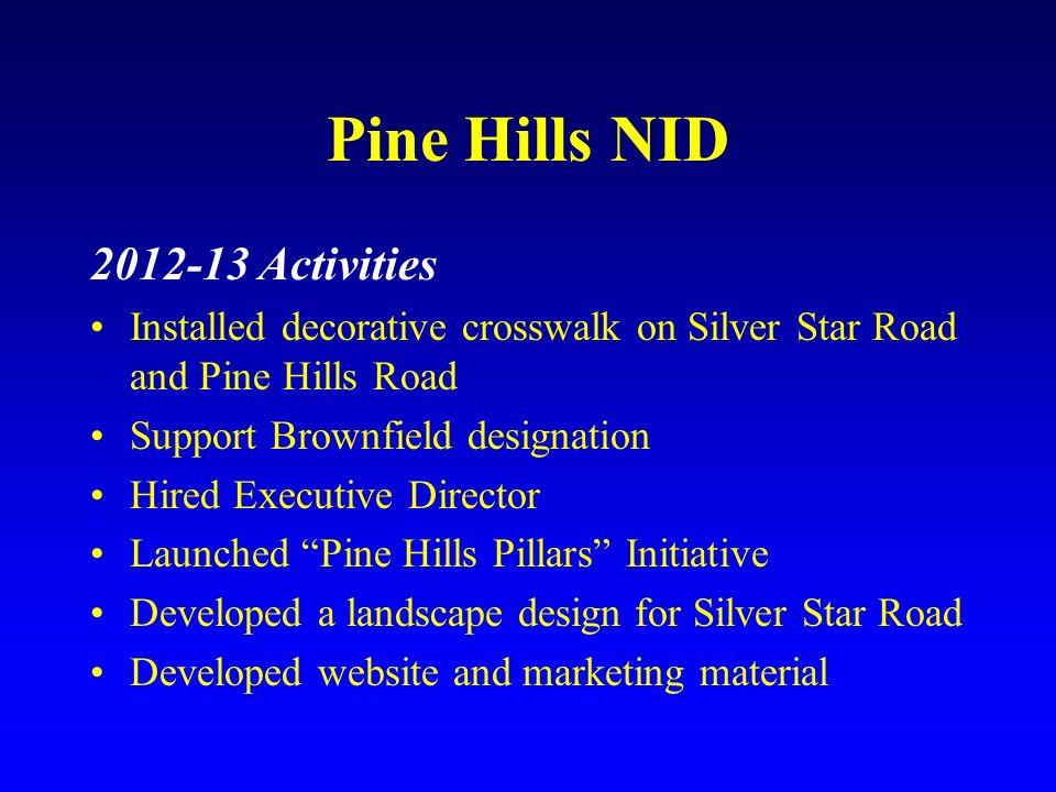 Pine Hills NID 2012-13 Activities