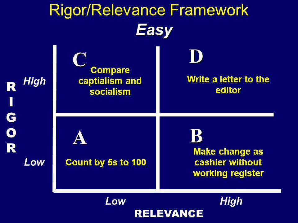D C B A Rigor/Relevance Framework Easy RIGOR High Low Low High