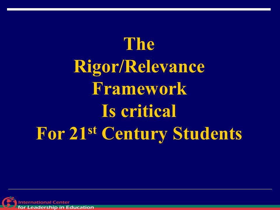 Rigor/Relevance Framework For 21st Century Students