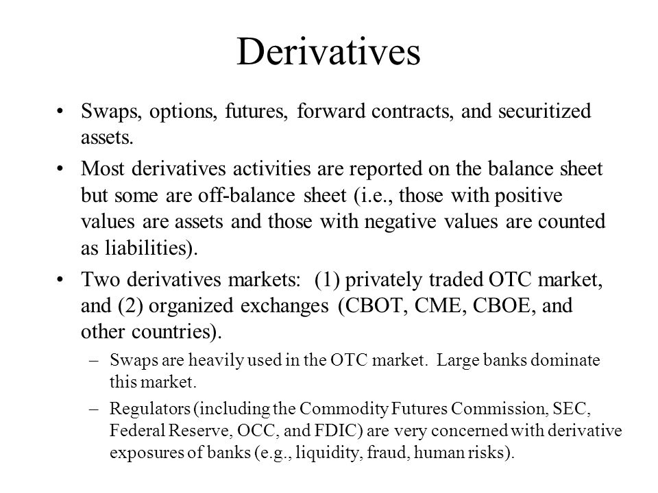 Derivatives Swaps, options, futures, forward contracts, and securitized assets.