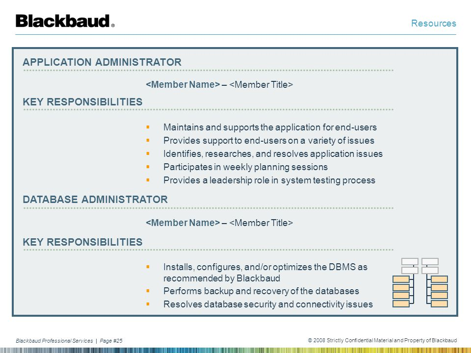 Operations Team APPLICATION ADMINISTRATOR KEY RESPONSIBILITIES