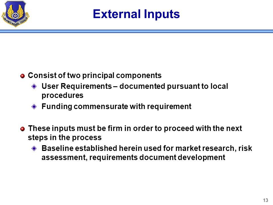 External Inputs Consist of two principal components