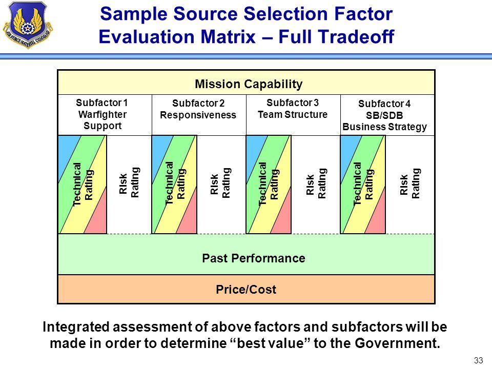 Sample Source Selection Factor Evaluation Matrix – Full Tradeoff