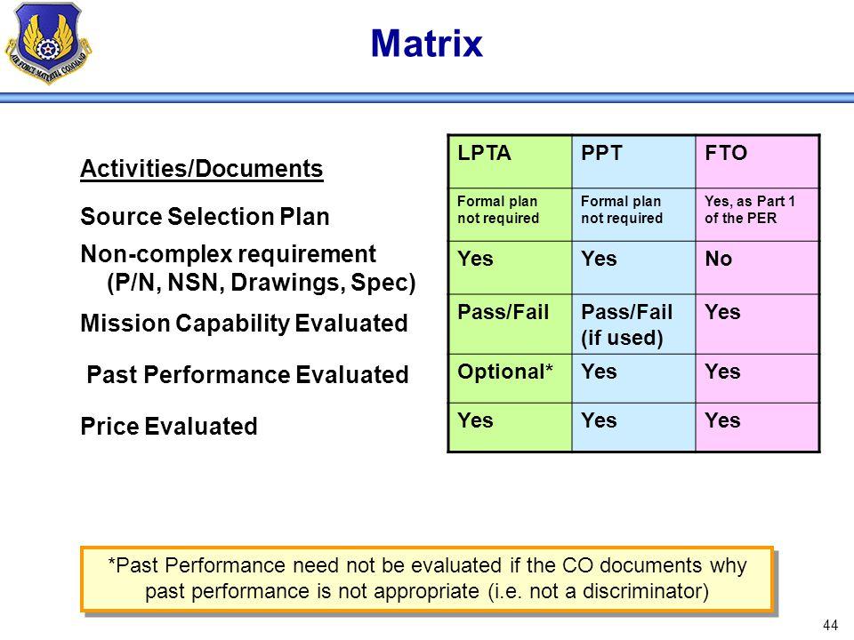 Matrix Activities/Documents Source Selection Plan