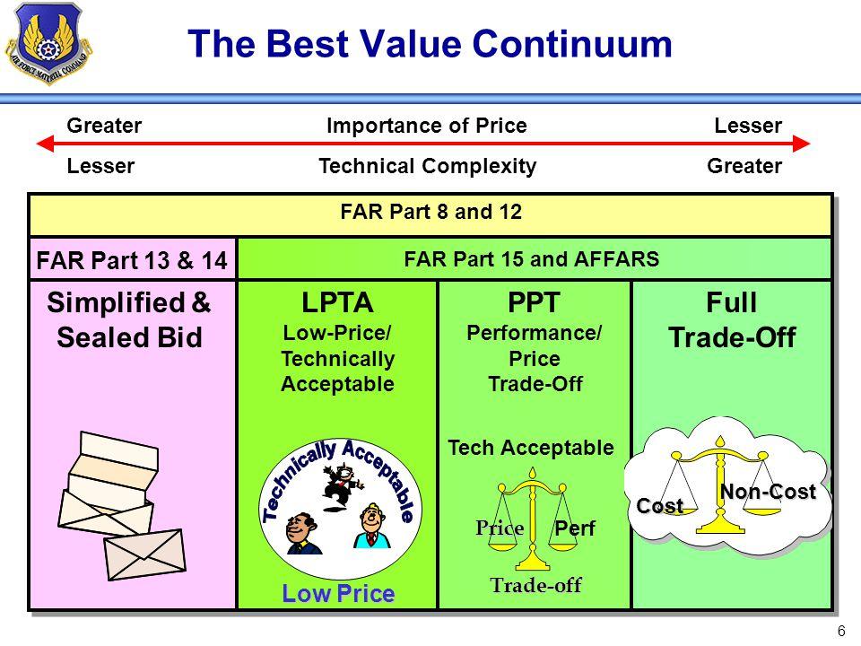 The Best Value Continuum