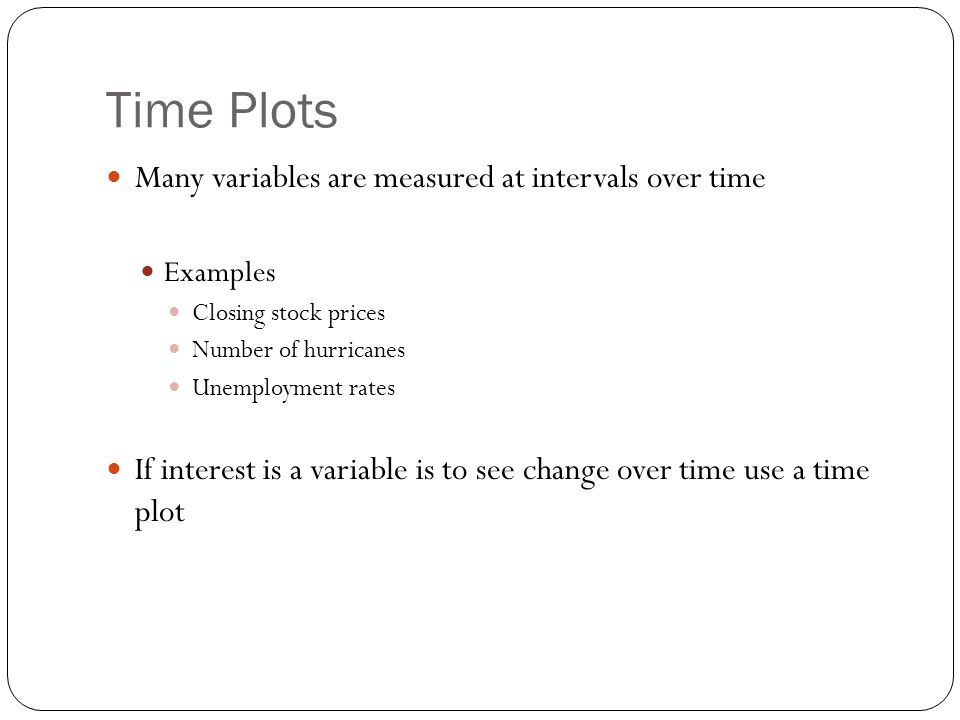 Time Plots Many variables are measured at intervals over time