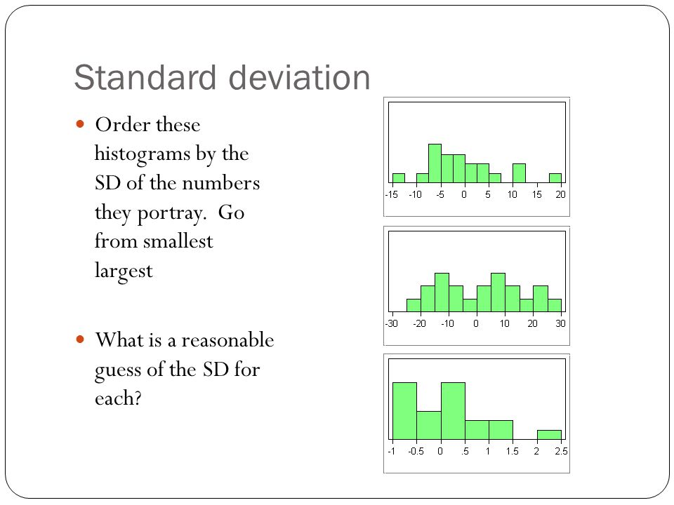 Standard deviation Order these histograms by the SD of the numbers they portray. Go from smallest largest.