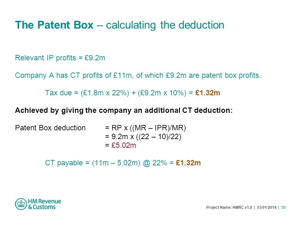 The Patent Box – calculating the deduction