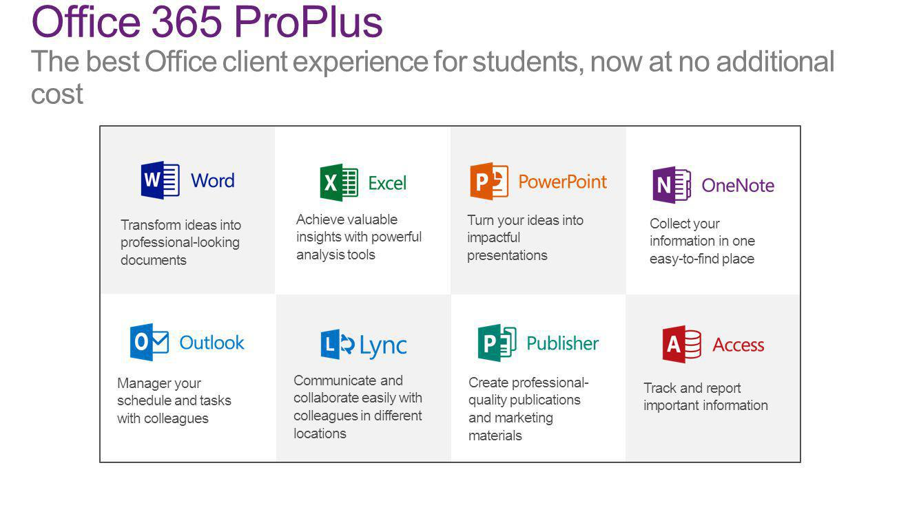 Office 365 ProPlus The best Office client experience for students, now at no additional cost