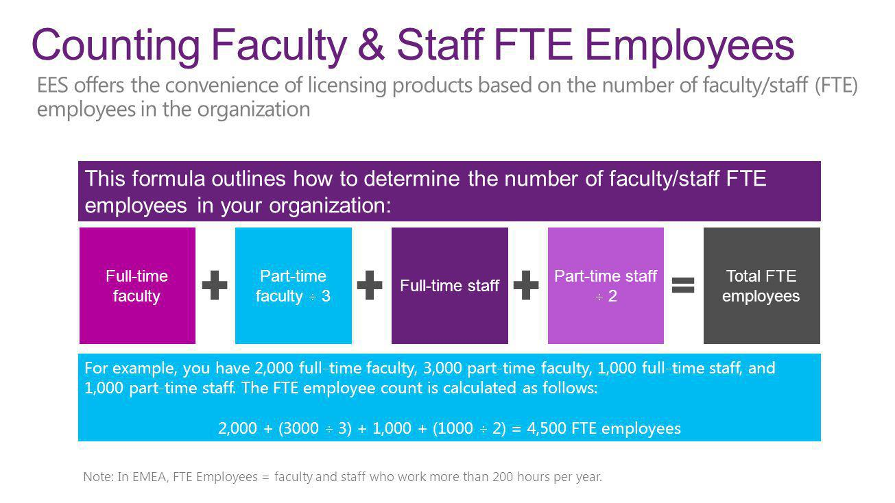 Counting Faculty & Staff FTE Employees