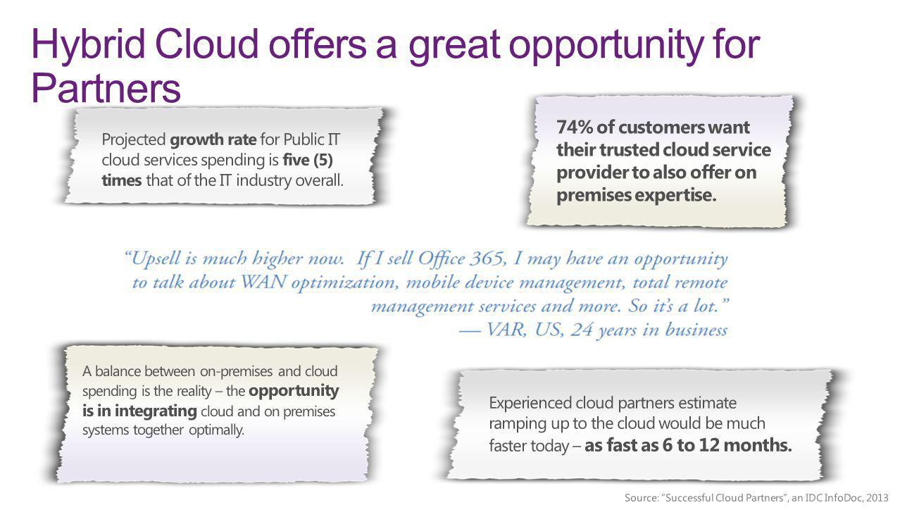 Hybrid Cloud offers a great opportunity for Partners