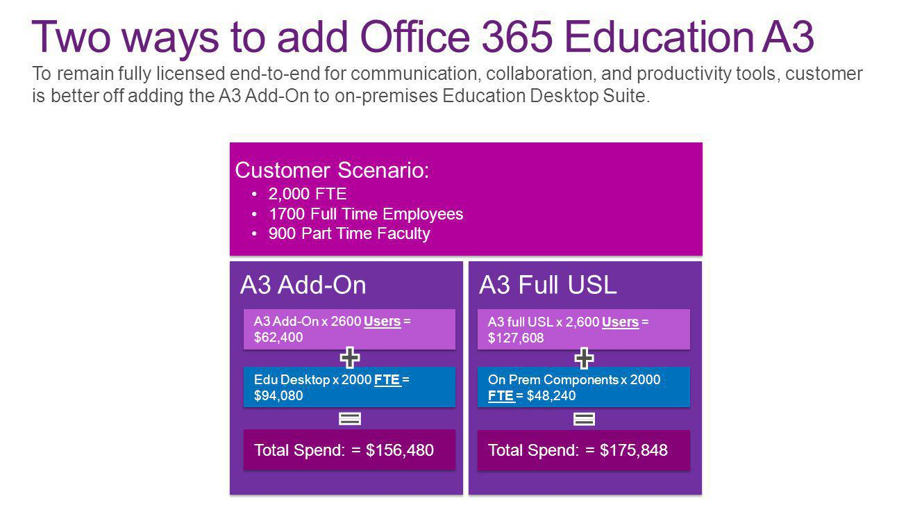 Two ways to add Office 365 Education A3