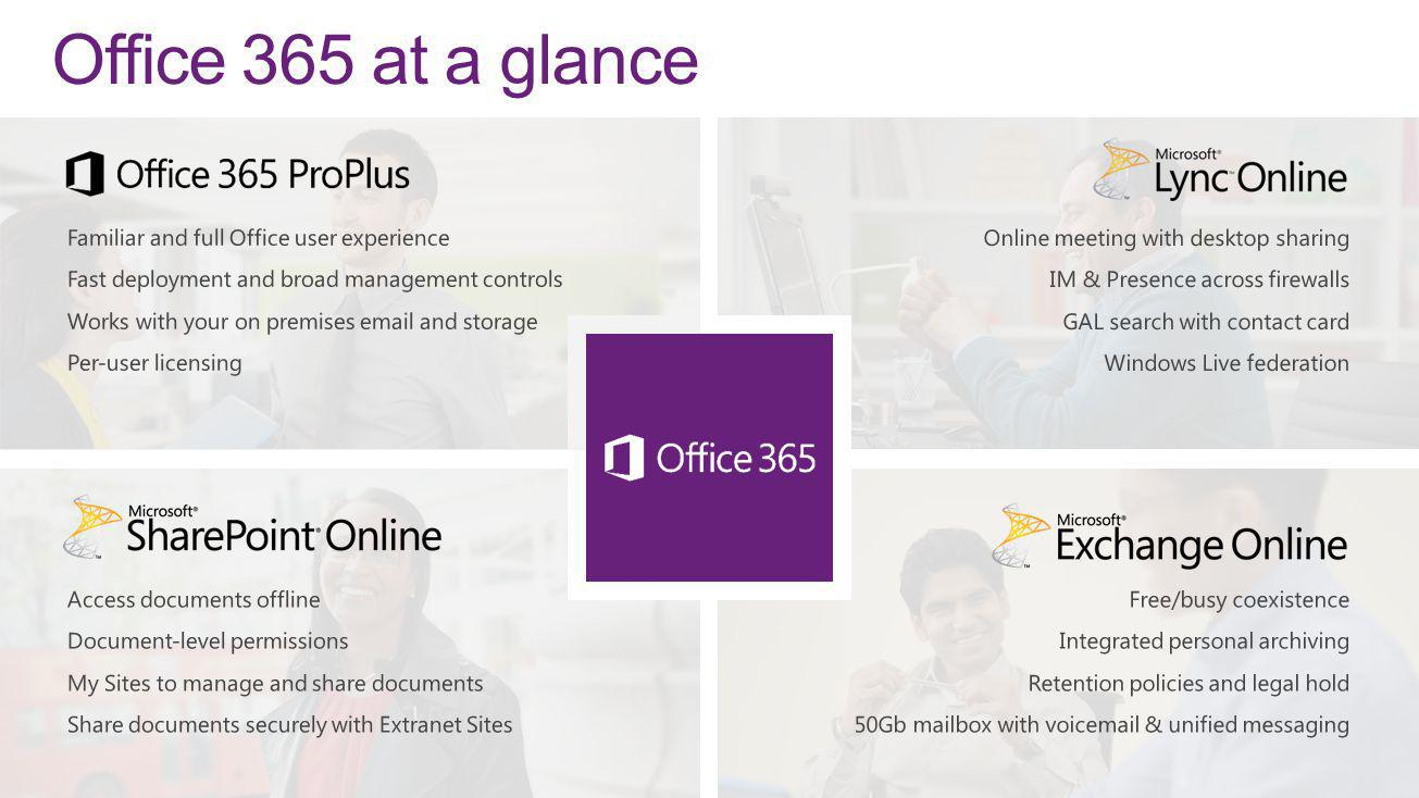 4/5/2017 Office 365 at a glance. Familiar and full Office user experience Fast deployment and broad management controls.