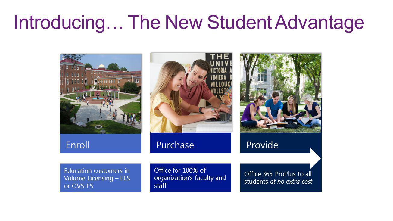 Introducing… The New Student Advantage