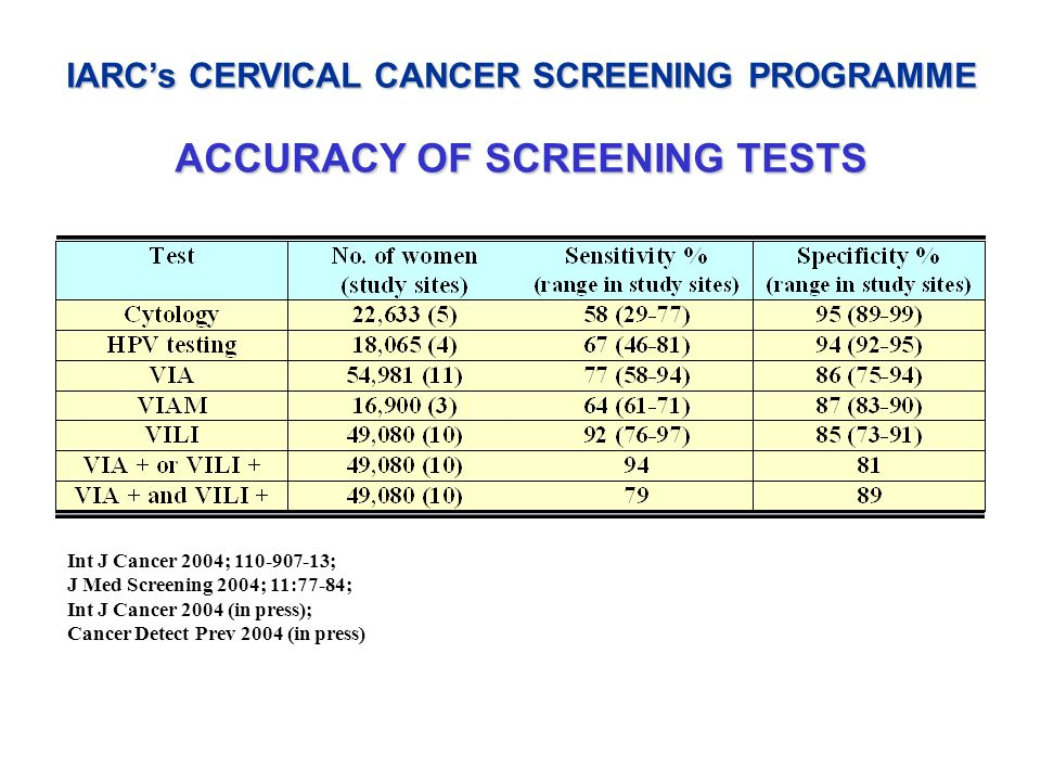 IARC's CERVICAL CANCER SCREENING PROGRAMME ACCURACY OF SCREENING TESTS