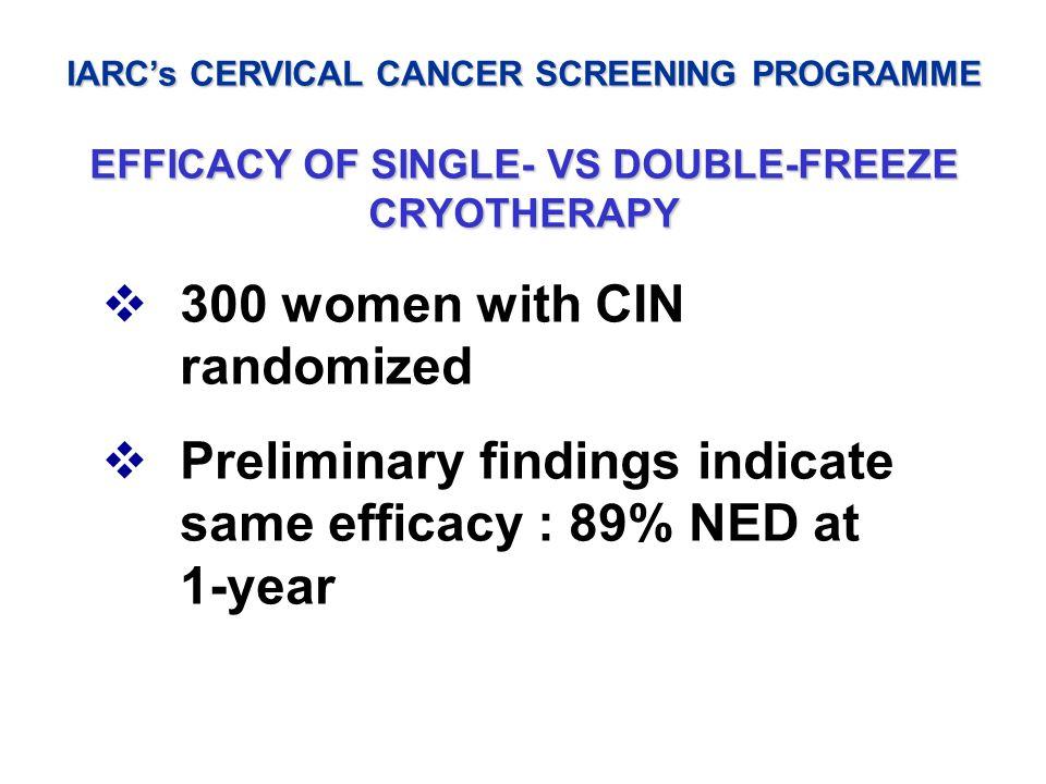 300 women with CIN randomized