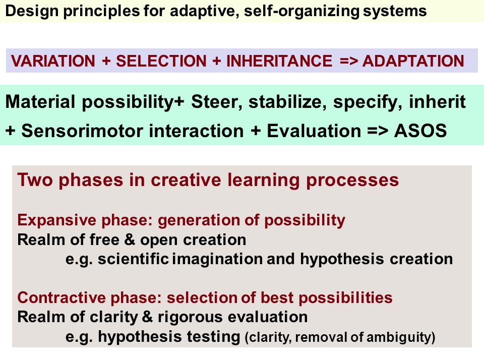 Two phases in creative learning processes