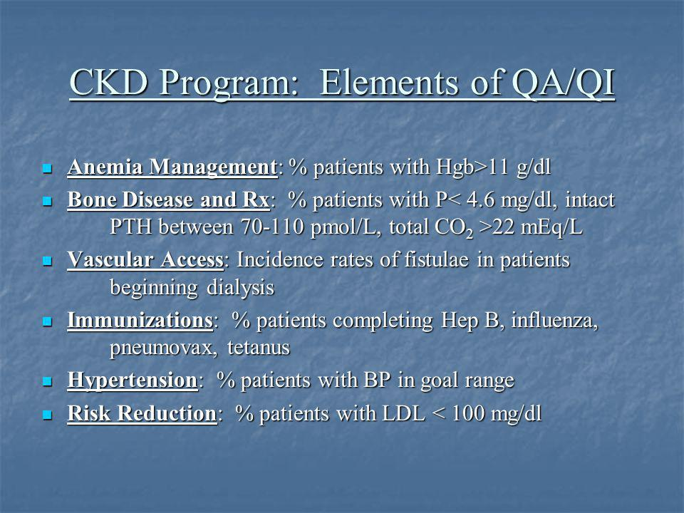 CKD Program: Elements of QA/QI
