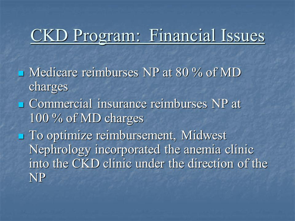 CKD Program: Financial Issues