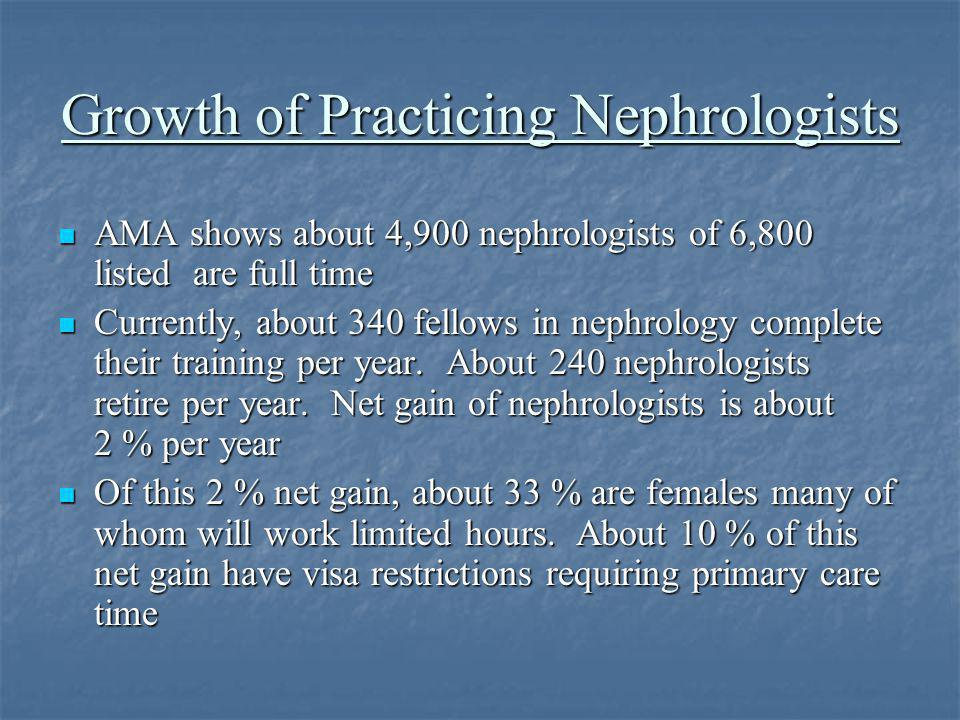 Growth of Practicing Nephrologists