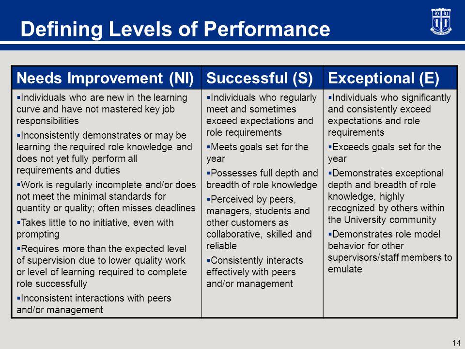 Evaluation of Job Responsibilities
