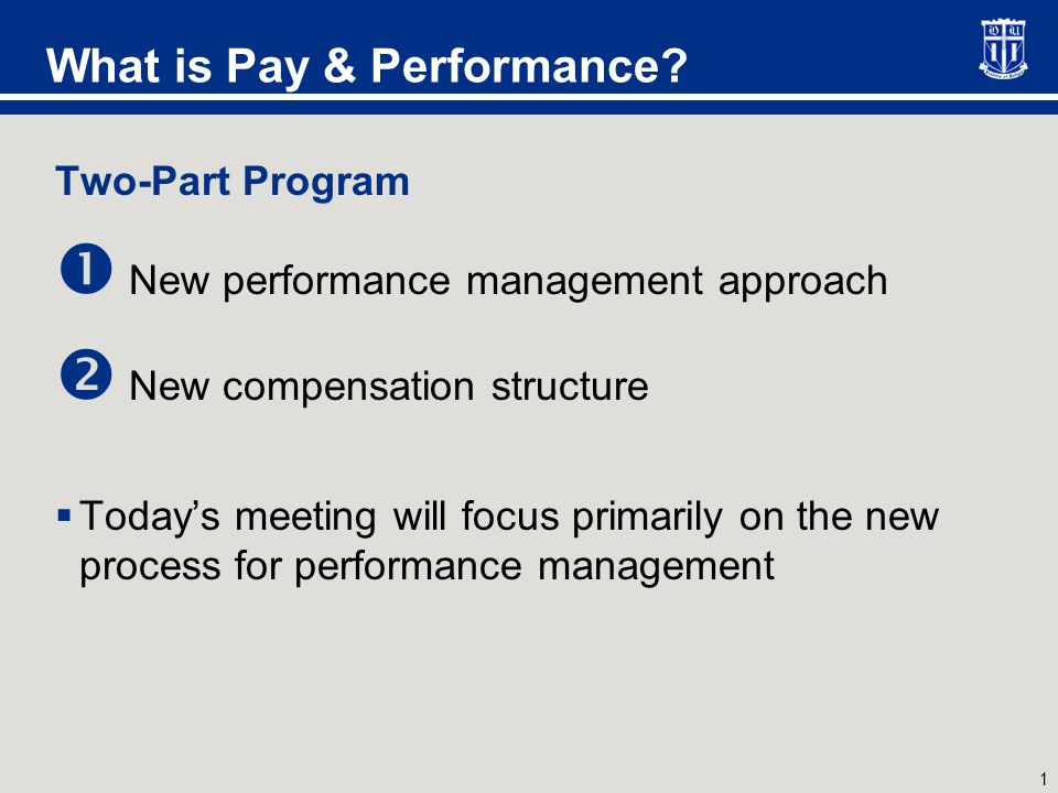 Why Pay & Performance Current State