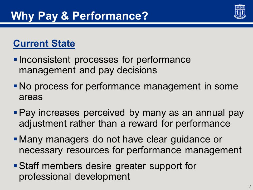 Why Pay & Performance Future State