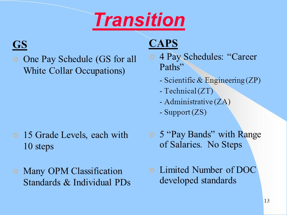 Transition GS. One Pay Schedule (GS for all White Collar Occupations) 15 Grade Levels, each with 10 steps.