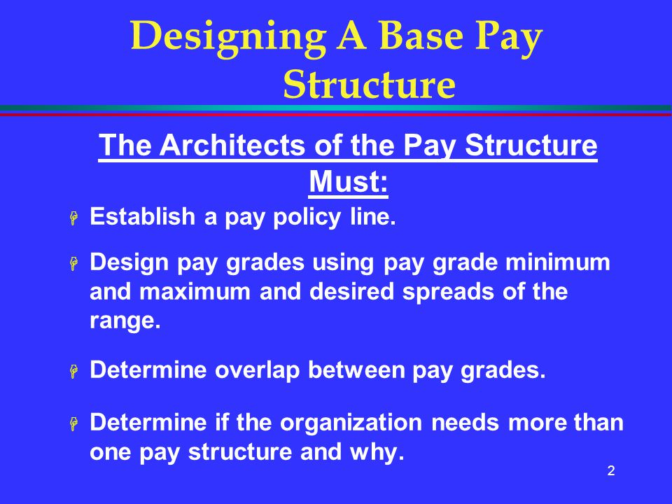 Designing A Base Pay Structure