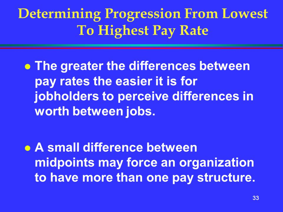 Determining Progression From Lowest To Highest Pay Rate