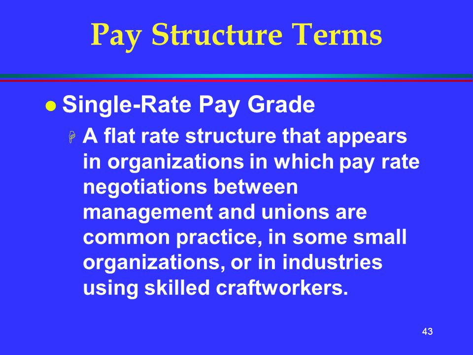 Pay Structure Terms Single-Rate Pay Grade