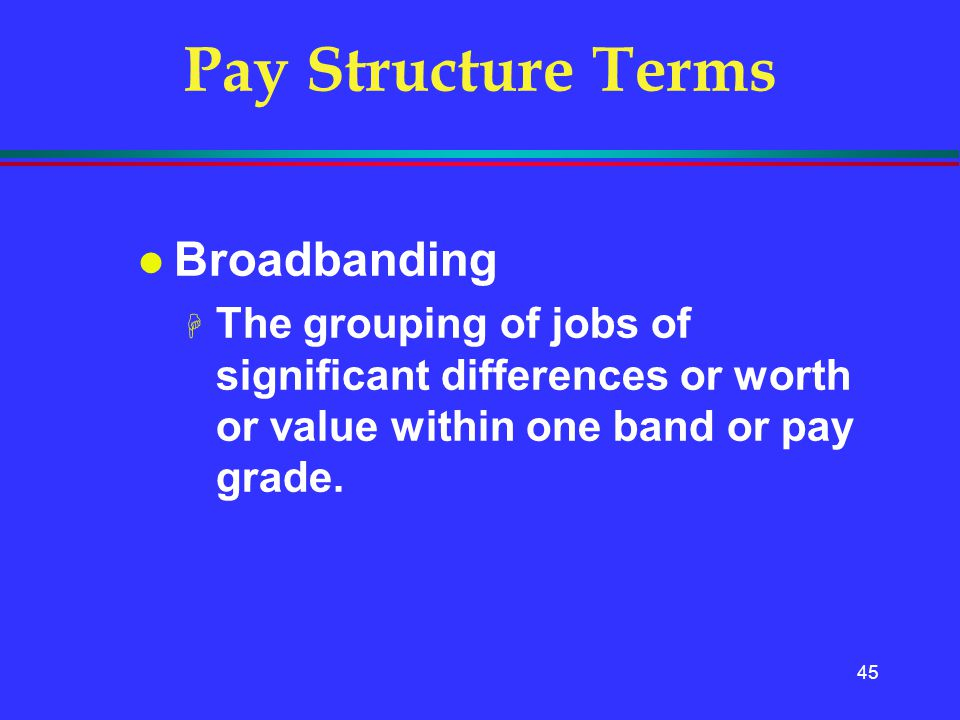 Pay Structure Terms Broadbanding