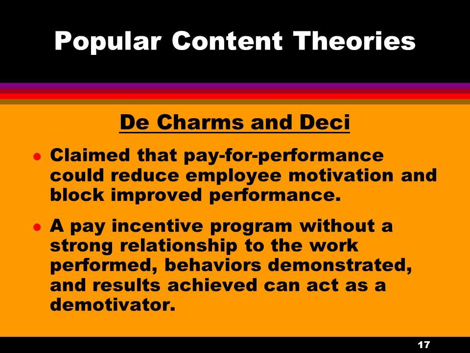 Popular Content Theories
