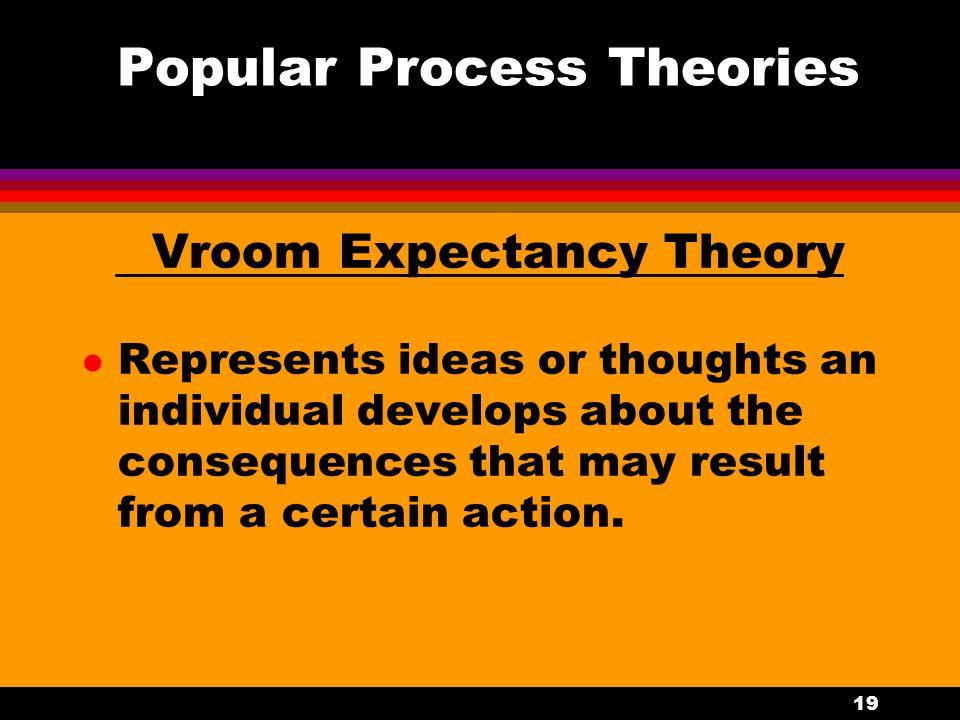 Popular Process Theories