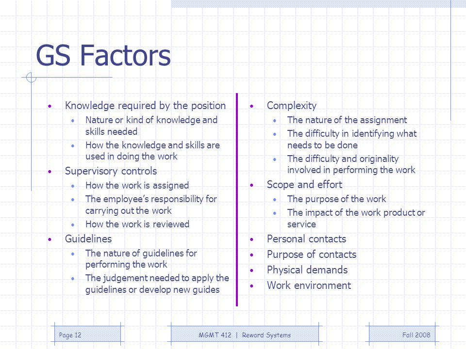 GS Factors Knowledge required by the position Supervisory controls