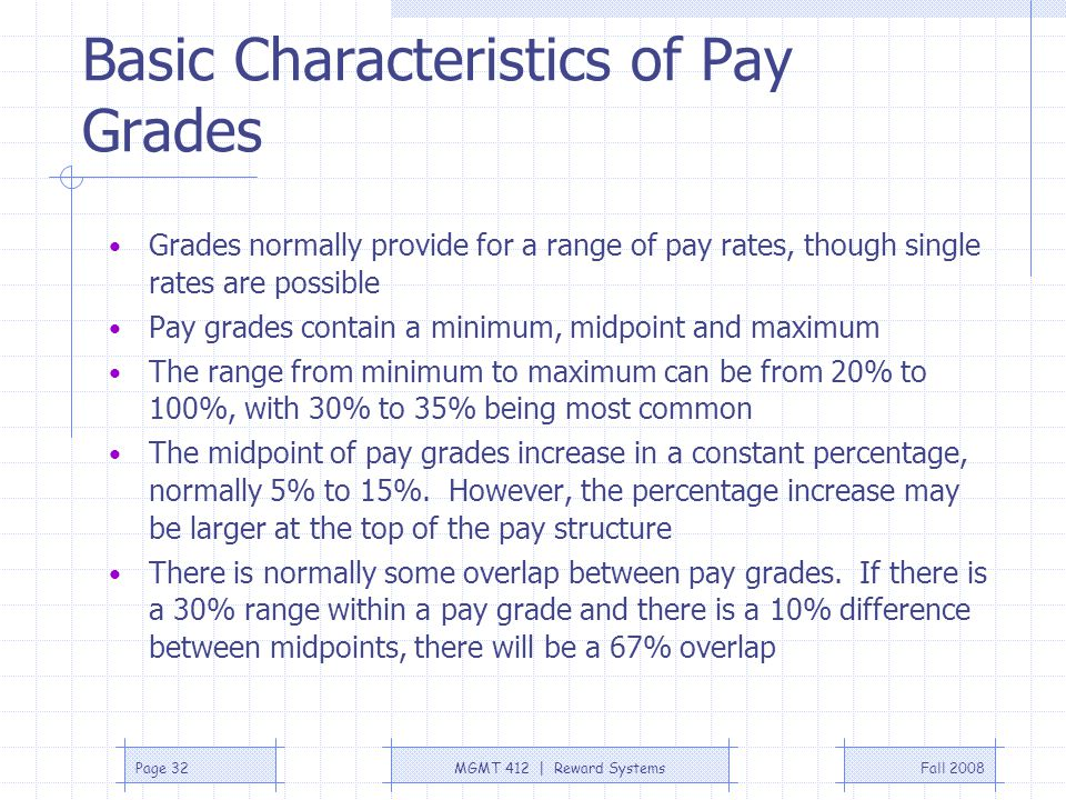 Basic Characteristics of Pay Grades