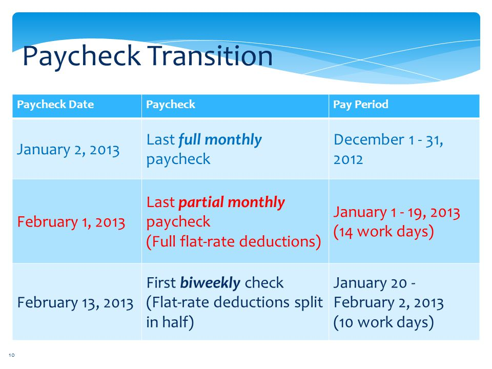 Paycheck Transition January 2, 2013 Last full monthly paycheck