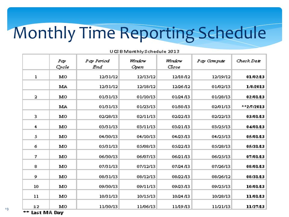 Monthly Time Reporting Schedule