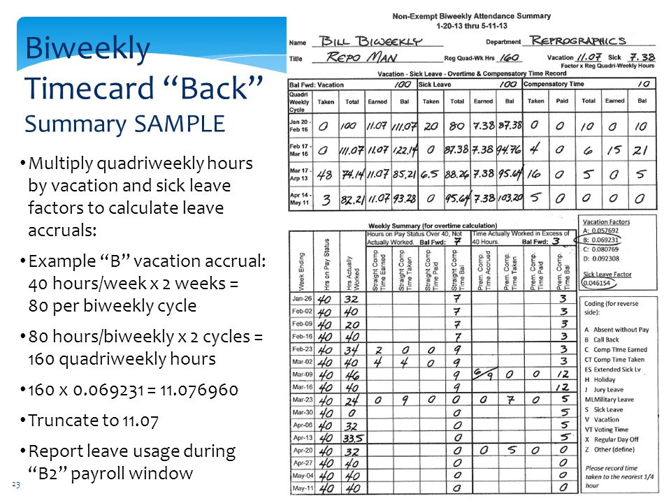 Biweekly Timecard Back Summary SAMPLE