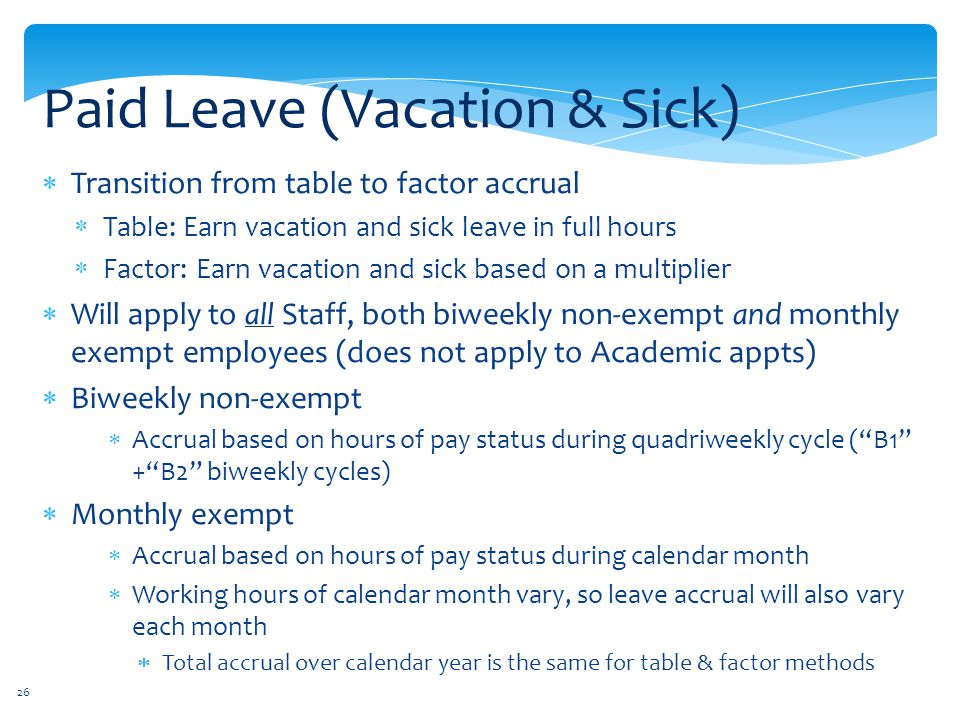 Paid Leave (Vacation & Sick)