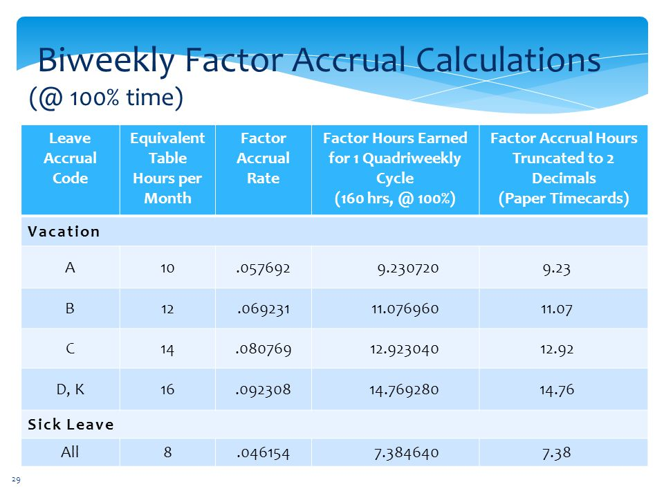 Biweekly Factor Accrual Calculations (@ 100% time)