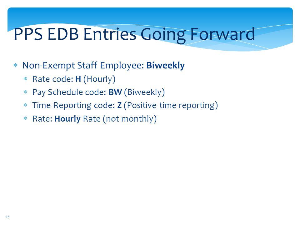 PPS EDB Entries Going Forward