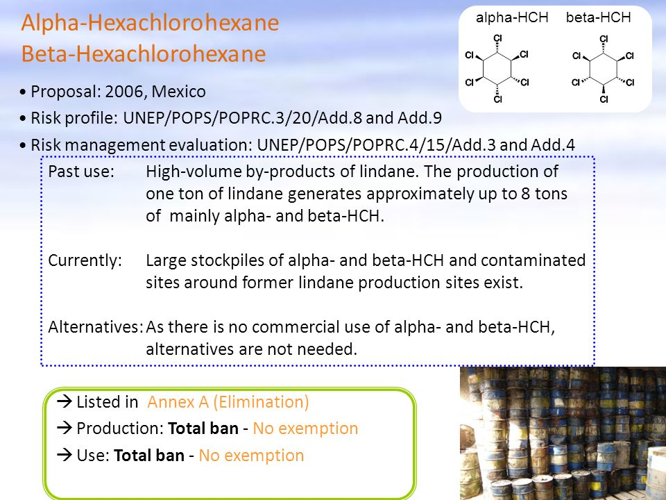 Alpha-Hexachlorohexane Beta-Hexachlorohexane
