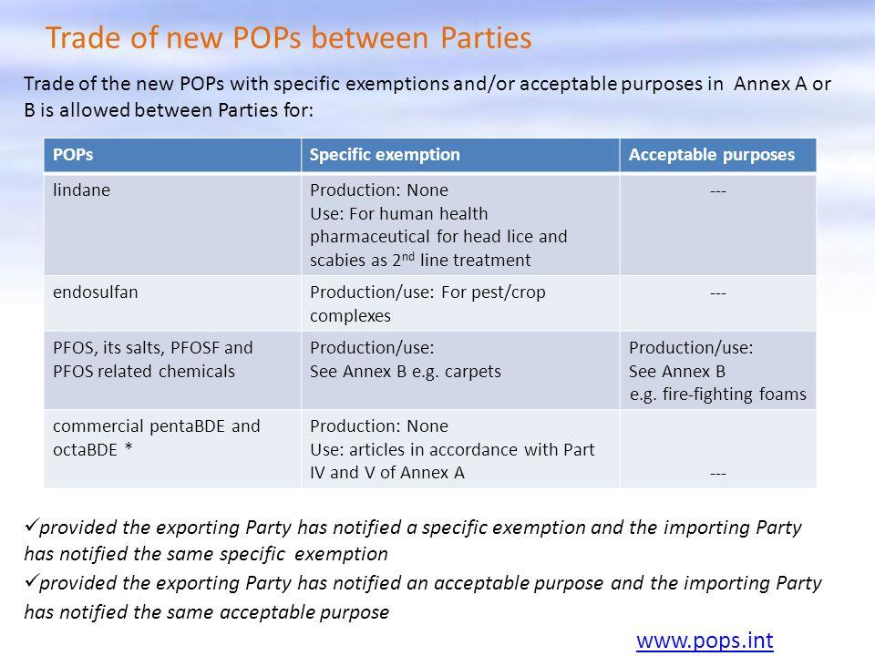Trade of new POPs between Parties