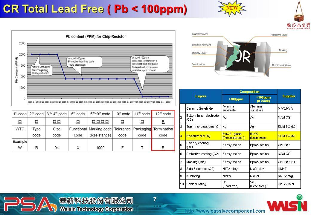CR Total Lead Free ( Pb < 100ppm)