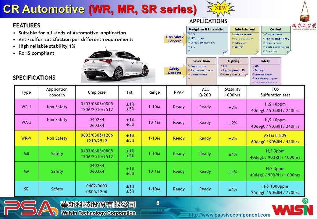CR Automotive (WR, MR, SR series)