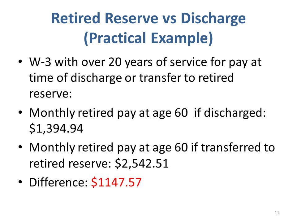 Retired Reserve vs Discharge (Practical Example)
