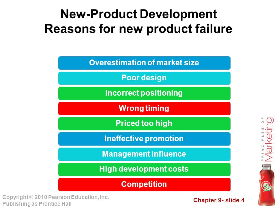New-Product Development Reasons for new product failure