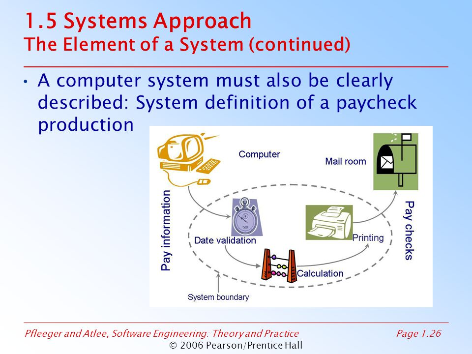 1.5 Systems Approach The Element of a System (continued)